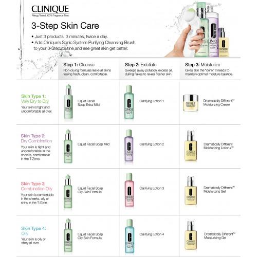 Clinique 3-step Intro Kit Skin Type 2 droge/gecombineerde huid