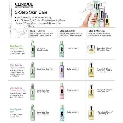 Clinique Clarifying Lotion 1 400ml (droge of gevoelige huid)