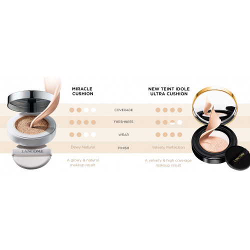 Lancome Teint Idole Ultra Cushion Foundation 03 Beige Peche  spf 50 Refill